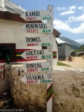 2) Signpost at Chilam